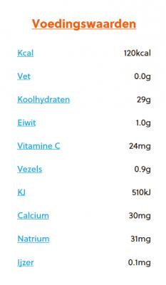 voedingswaarde zoete aardappelen